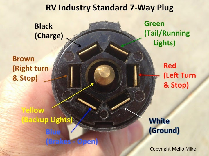 6 Way Round Plug Trailer Wiring Diagram