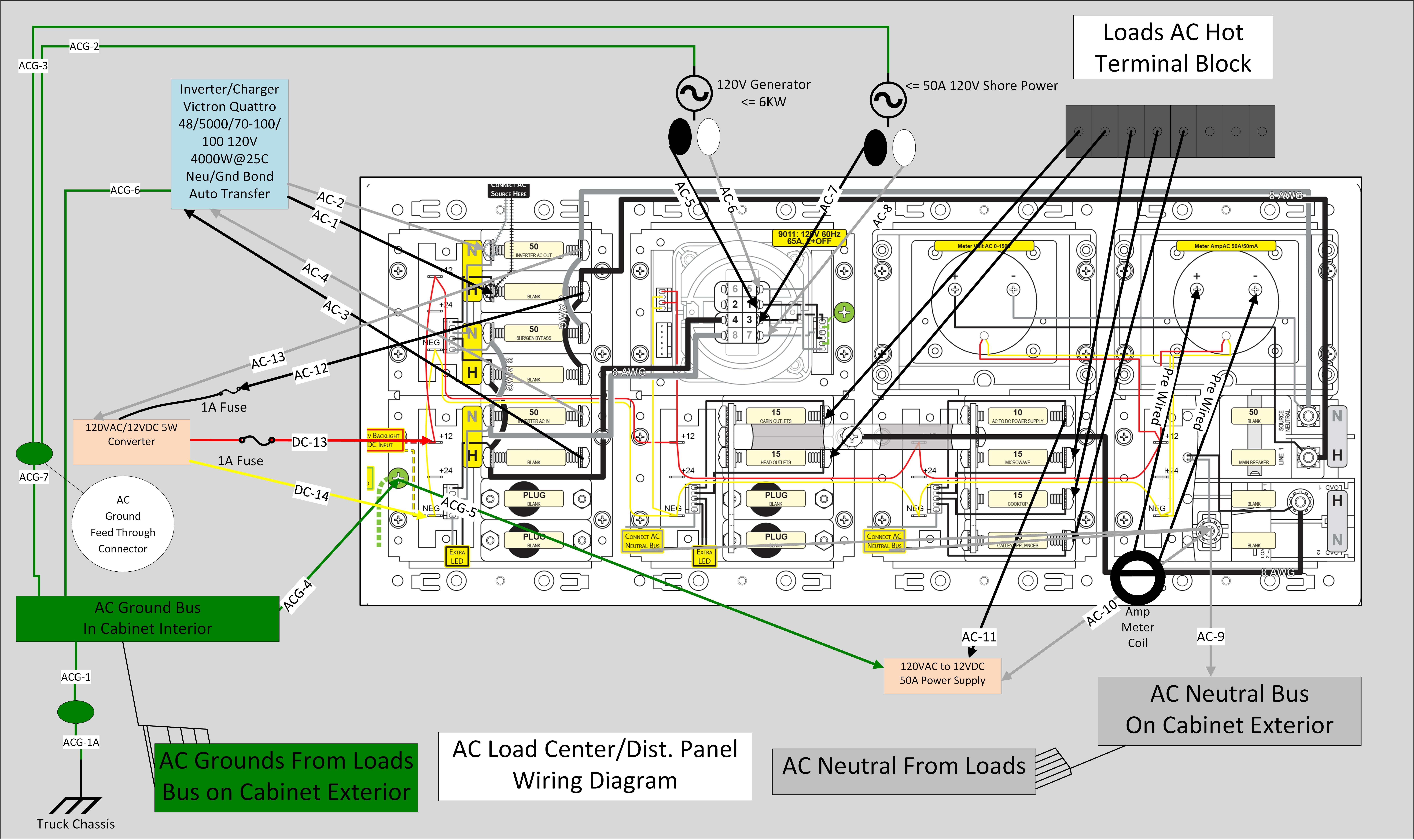 Mad Scientist Wiring Diagram