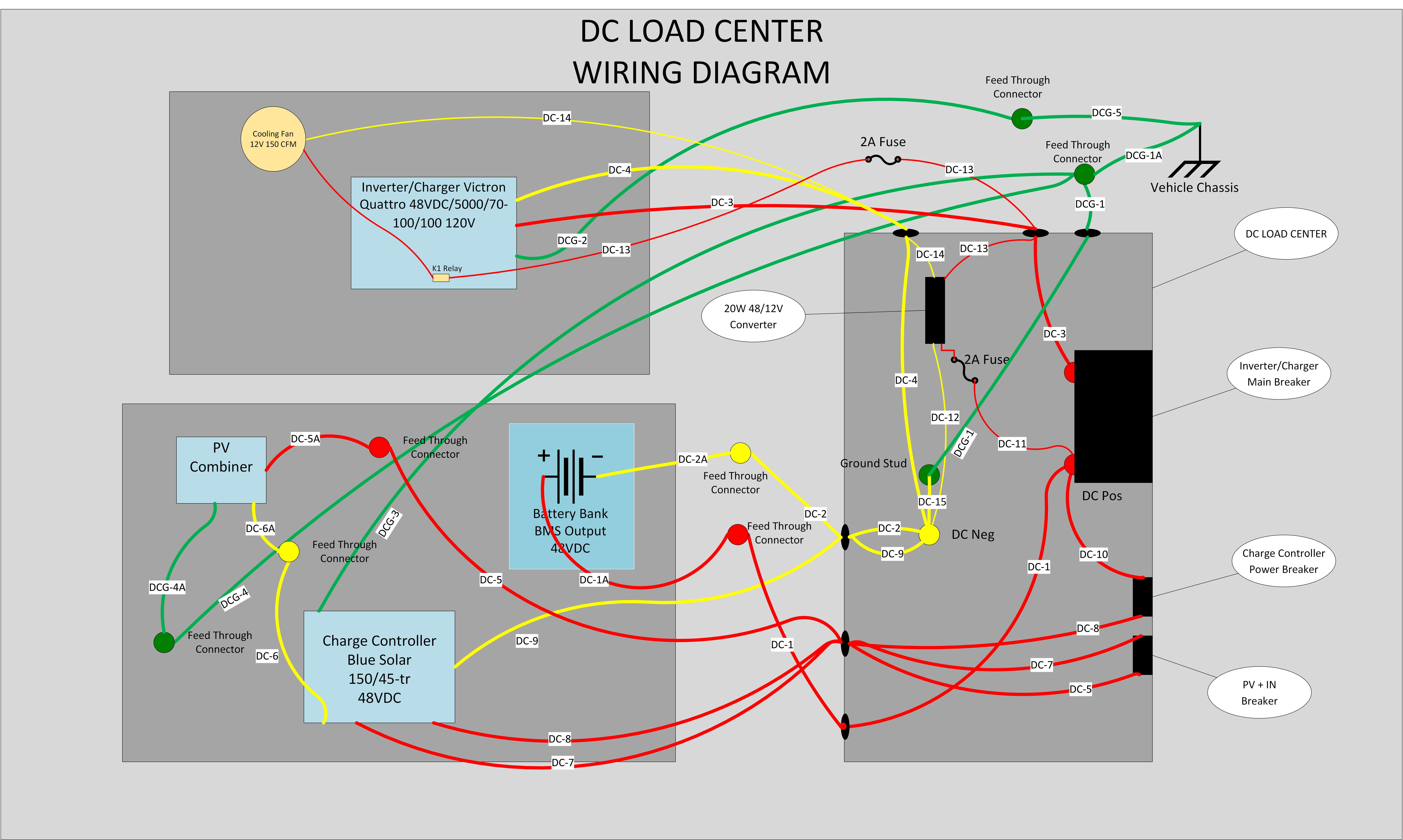 [SODI_2457]   A Mad Scientist's Take on the Ultimate Electrical System (Part 2) | Truck  Camper Adventure | Dc Distribution Panel Wiring Diagram |  | Truck Camper Adventure