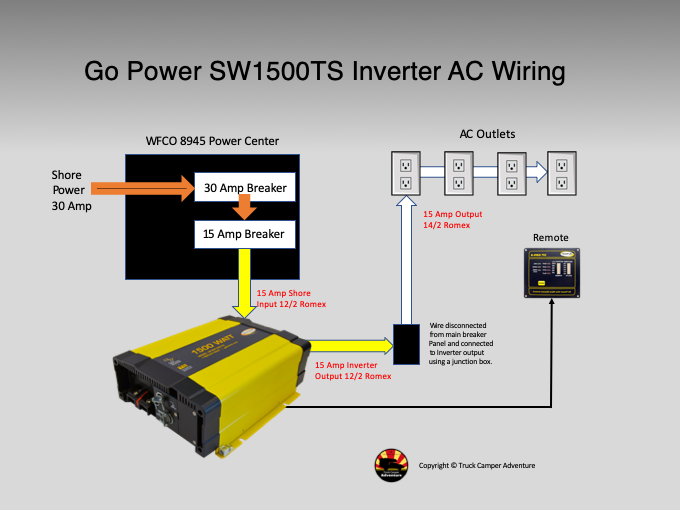 Installation Report and Review of Go Power SW1500TS Inverter | Truck Camper  Adventure | Hw 2000i Inverter Wiring Diagram |  | Truck Camper Adventure